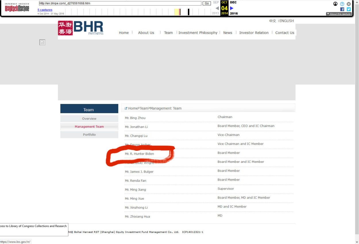 BHR list of board members